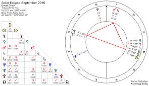 Solar Eclipse Natal Chart Solar Eclipse 1 September 2016 Fearmonger Astrology King