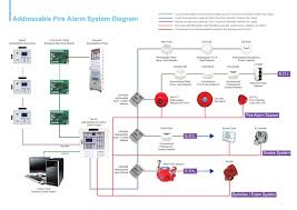 fire alarm wiring diagram & wiring diagram with fire alarm cable simplex 4100 installation manual at Simplex Fire Alarm Wiring Diagrams