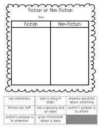 Fiction Vs Nonfiction Venn Diagram 118 Best Fiction Vs Nonfiction Images Reading Comprehension