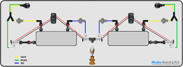 similiar boat aerator pump install diagram keywords pump system basic johnson impeller pump system jabsco impeller pump · wiring diagram