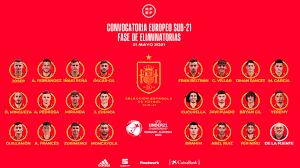 Minai sub 21's matches from 2020/2021 season. Seleccion Espana En El Europeo Sub 21 2021 Resultados Clasificacion Convocatoria Partidos Rivales Y Cuerpo Tecnico Goal Com