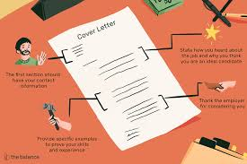 cover letter layout exle and