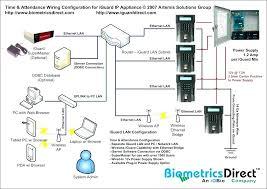 network wiring diagram starpowersolar us network wiring diagram home network wiring diagram hard wired diagram awesome home network wiring diagram ethernet