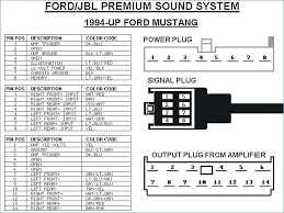 likewise Ford F250 Wiring Diagram Radio   Free Wiring Diagrams besides Saturn Speaker Wiring Diagram  Schematic Diagram  Electronic besides  further Ford F250 Wiring Diagram Radio   Free Wiring Diagrams likewise Trailer Wire Harness Diagram  Schematic Diagram  Electronic together with 2001 Ford F150 Speaker Wire Colors   Todayss org moreover Factory Stereo Wiring Diagrams  Schematic Diagram  Electronic also Factory Stereo Wiring Diagrams  Schematic Diagram  Electronic as well 2018 F150 Trailer Wiring Diagram   Wiring Solutions moreover F150 Radio Wiring Harness Adapter   Wiring Diagrams Instructions. on ford f trailer wiring diagram trusted l factory freddryer co oem 150 1995