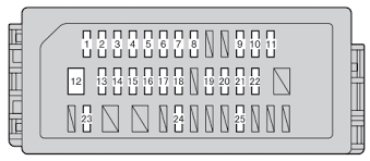 toyota yaris hybrid mk3 from 2012 fuse box diagram auto genius toyota yaris mk3 fuse box instrument panel