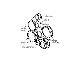 2008 11 19 142327 w1 for ford windstar belt diagram
