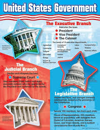 State Government Chart Trend Enterprises United States Government Learning Chart