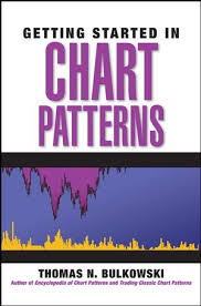 Encyclopedia Of Chart Patterns Wiley Trading Getting Started In Chart Patterns Trading General