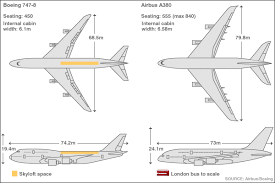 similiar boeing 747 8 diagram keywords boeing 747 boeing 747 com everything about the boeing 747 8
