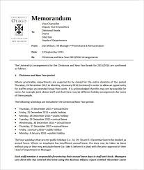Examples Of Memos To Staff Memo Templates To Inform Employees Resignation Letter Of