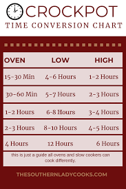 Crock Pot Time Chart Crockpot Time Conversion Chart You Can Print Out From Our