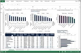 hr dashboard in excel human resource dashboard nice use of excel column and bar chart