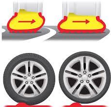 Rim Width Measure Rim Width Wheel Width Discount Tire
