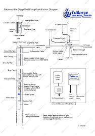 3 wire well pump wiring diagram wiring diagram 3 Wire Diagram 3 wire well pump wiring diagram and watermarkedinstallationdiagram4 jpg 3 wire diagram electric