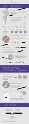 infographic what are e cigarettes and how do e cigs work infographic what are e cigarettes how do e cigs work e