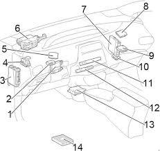 2015 2017 toyota prius xw50 fuse box diagram fuse diagram 2015 2017 toyota prius xw50 fuse box diagram