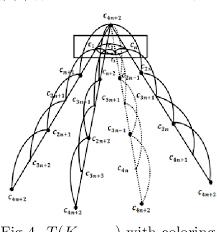 Combinatorics, probability and computing, vol. On Harmonious Chromatic Number Of Triple Star Graph Semantic Scholar
