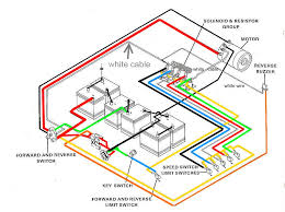 1985 club car wiring diagram wiring all about wiring diagram club car wiring diagram 48 volt at Club Car Schematic Diagram