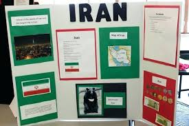 Project Display Boards Board Science Fair Template Where Layout
