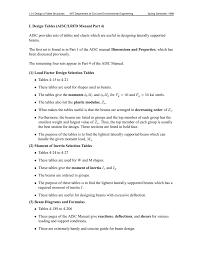 Aisc Manual Design Tables 1 51 Design Of Steel Structures Spring Semester 1999