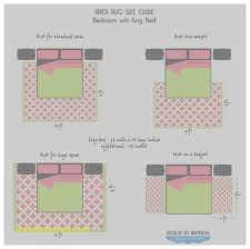 bedroom area rugs placement. Area Rugs : New Bedroom Rug Placement - .