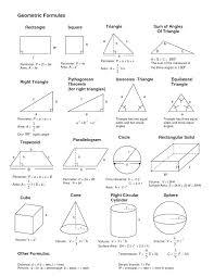 Math Formula Chart For Geometry Maths Diagrams Formulas Akasharyans Com