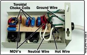 how surge protectors work