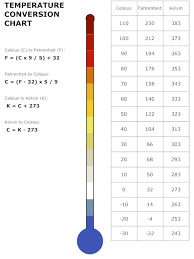 Chemistry Conversion Chart 2018 Screen Shot 2018 04 02 At 12 43 07 Pm Chemistry