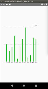 React Native Svg Charts React Native Draw Svg Chart With React Native Svg And D3 Js