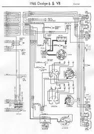 free auto wiring diagram 1962 dodge 880 custom vintage car Free Cadillac Wiring Diagrams at Free Wiring Diagrams Dodge