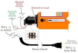 hachimonster 2009 furthermore a wiring diagram for the grinder would be quite useful no good thing my owner is such a nerd he made this just for you