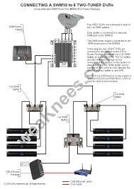 direct tv wiring schematice wire center \u2022 direct tv wiring schematic direct tv wiring diagram chromatex rh chromatex me