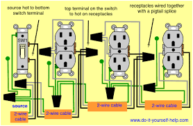 wiring diagrams for switch to control a wall receptacle do it switch controls multiple receptacles this diagram shows the wiring