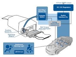 allegro microsystems seatbelt seat belt sensor