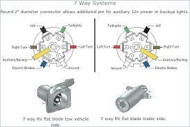 ford f150 trailer wiring harness diagram suburban diagrams org ford f150 trailer wiring harness diagram suburban diagrams org