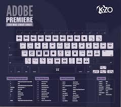 Cs6 Adobe Premiere Shortcut Keys Infographic Designed By