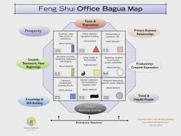 feng shui office design office. Unique Feng Shui Home Office Design 6730 Fice The . H