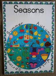 Season Chart Seasons Chart I Made Seasons Chart Classroom Charts