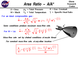 a graphic showing the equations which describe the area ratio through a nozzle including compressibility effects
