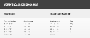 Specialized Womens Mountain Bike Size Chart Mountain Bike