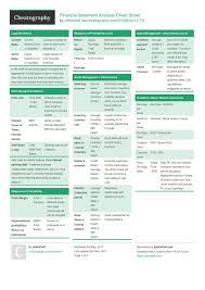 Statement Analysis Financial Statement Analysis Cheat Sheet By Mlboshoff Httpwww 14