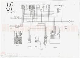 roketa 150cc atv wiring diagram basic guide wiring diagram \u2022 CDI Stator Wiring Diagram yamoto 150cc atv wiring harness u2022 free wiring diagrams rh pcpersia org 250cc chinese atv wiring diagram mini atv wiring diagram