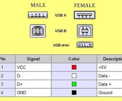 require wiring diagram for a usb mouse usb m f png