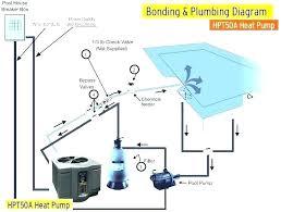 Pool Pump Sizing Hayward Pool Pump Sizing Chart Argentum It Co