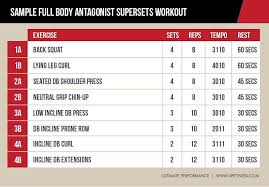 Arnold Gym Workout Chart Train Antagonist Supersets For More Muscle In Less Time