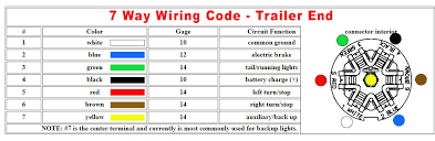 bargam 7 way wiring diagram hitches anderson curt friess welding bargam 7 way wiring diagram hitches anderson curt friess welding summit trailer akron hitches