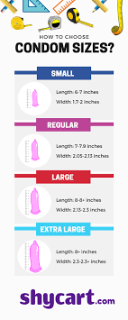Extra Large Size Chart How To Choose Condom Sizes Small Size Condoms Types Of
