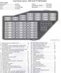 the mk1 audi tt enthusiast guide fuse panel layout
