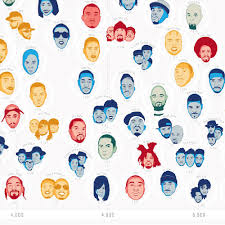 The Hip Hop Flow Chart Infographic Poster 61x46 Cm Pop Chart Lab