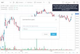 Layouts On Tradingview Charts How To Save And Load
